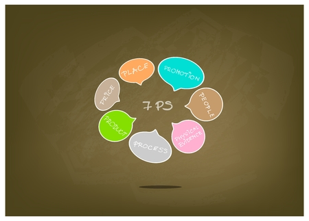 Business Concepts, Illustration of Speech Bubbles with Marketing Mix or 7Ps Model for Management Strategy Chart on Brown Chalkboard. A Foundation Concept in Marketing.