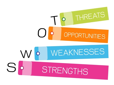 Business Concepts, SWOT Analysis Matrix A Structured Planning Strategy for Evaluate Strengths, Weaknesses, Opportunities and Threats Involved in Business Project. Illusztráció