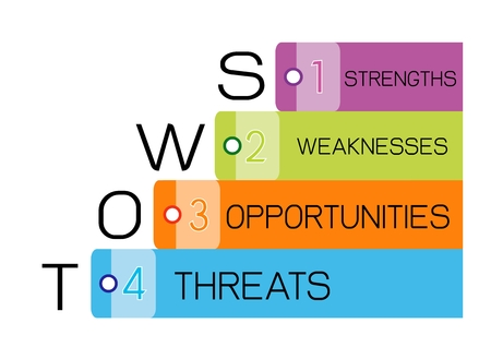 Business Concepts, SWOT Analysis Matrix A Structured Planning Method for Evaluate Strengths, Weaknesses, Opportunities and Threats Involved in Business Project. A Foundation Strategy Management Plan.