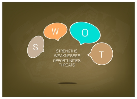 weaknesses: Business Concepts, SWOT Analysis Matrix A Structured Planning Method Chart for Evaluate Strengths, Weaknesses, Opportunities and Threats Involved in Business Project on Brown Chalkboard.