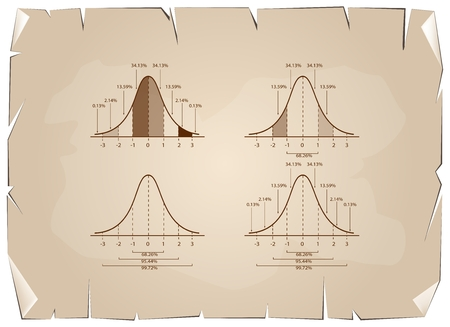 standard deviation: Business and Marketing Concepts, Illustration Collection of 4 Gaussian Bell Curve Diagram or Normal Distribution Curve on Old Antique Vintage Grunge Paper Texture Pattern. Illustration
