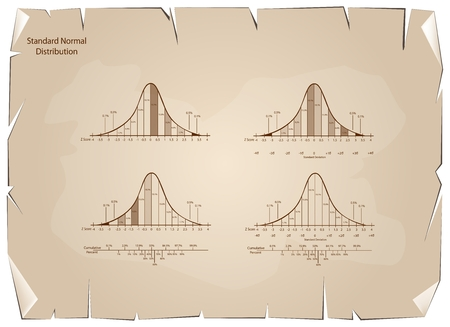 standard deviation: Business and Marketing Concepts, Illustration of Gaussian Bell Curve Chart or Normal Distribution Curve Graph on Old Antique Vintage Grunge Paper Texture Background. Illustration