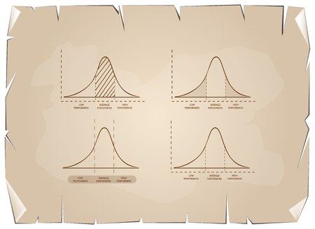 probability: Business and Marketing Concepts, Illustration of Standard Deviation Diagram, Gaussian Bell Chart or Normal Distribution Curve on Old Antique Vintage Grunge Paper Texture Background.