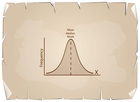 standard deviation: Business and Marketing Concepts, Illustration of Standard Deviation, Gaussian Bell or Normal Distribution Curve on Old Antique Vintage Grunge Paper Texture Background.