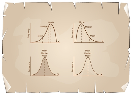deviation: Business and Marketing Concepts, Collection of Positive and Negative Distribution or Normal Distribution Curve and Not Normal Distribution Curve on Old Antique Vintage Grunge Paper Texture Background.