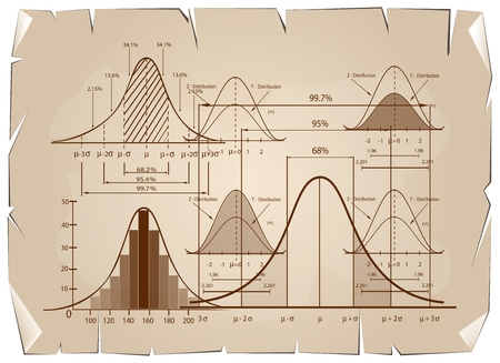 size distribution: Business and Marketing Concepts, Standard Deviation , Gaussian Bell or Normal Distribution Population Pyramid Chart for Sample Size Determination on Old Antique Vintage Grunge Paper Background.