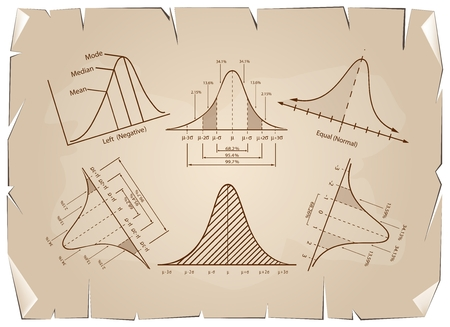 probability: Business and Marketing Concepts, Illustration of Gaussian, Bell or Normal Distribution Diagrams on Old Antique Vintage Grunge Paper Texture Background.