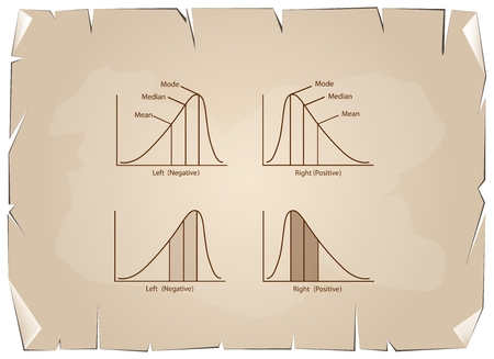 standard deviation: Business and Marketing Concepts, Collection of Positive and Negative Distribution or Normal Distribution Curve and Not Normal Distribution Curve on Old Antique Vintage Grunge Paper Texture Background.