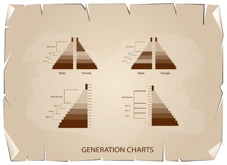 demografia: Población y la demografía, la pirámide de la población Gráfico o la estructura de edad con la generación de Baby Boomers Generación, Gen X, Gen Y y Gen Z en Antiguo Antiguo Vintage Grunge textura de papel de fondo. Vectores