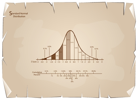 Business and Marketing Concepts, Illustration of Gaussian, Bell or Normal Distribution Diagram on Old Antique Vintage Grunge Paper Texture Background.  イラスト・ベクター素材