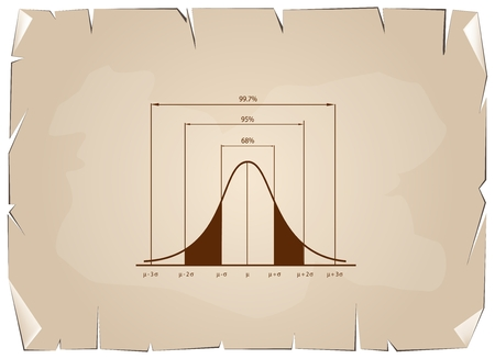 probability: Business and Marketing Concepts, Illustration of Standard Deviation, Gaussian Bell or Normal Distribution Curve on Old Antique Vintage Grunge Paper Texture Background.