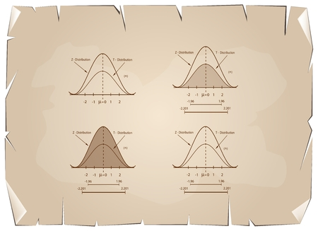 probability: Business and Marketing Concepts,Collection of Positive and Negative Distribution Curve or Normal Distribution and Not Normal Distribution Curve on Old Antique Vintage Grunge Paper Texture Background.