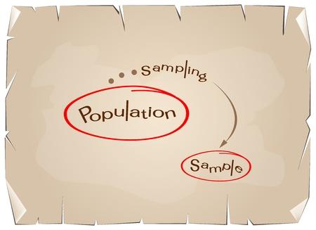 Processus d'affaires et de marketing ou de recherche sociale, les méthodes de sélection d'un échantillon d'éléments de la population cible pour mener une enquête sur fond de papier Vintage Grunge Vintage. Vecteurs