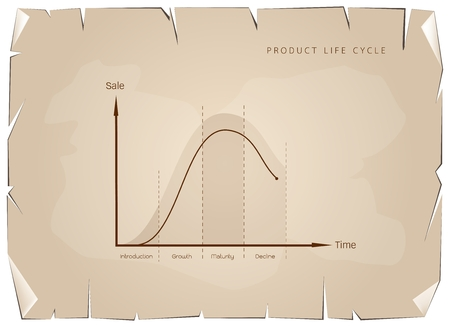achievement concept: Business and Marketing Concepts, 4 Stage of Product Life Cycle Graph on Old Antique Vintage Grunge Paper Texture Background. Illustration