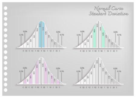 Business and Marketing Concepts, Illustration Paper Art Craft Collection of 4 Gaussian Bell Curves or Normal Distribution Curves Used in The Natural Sciences, Social Sciences and Business.