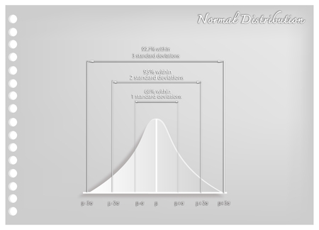 Business and Marketing Concepts, Illustration Paper Art Craft of Standard Deviation Diagram, Gaussian Bell or Normal Distribution Curve Used in The Natural Sciences, Social Sciences and Business.