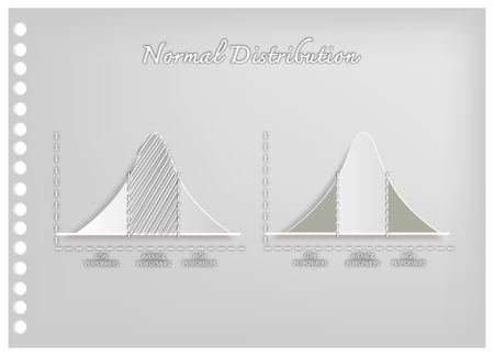 Business and Marketing Concepts, Paper Art Craft of Standard Deviation Diagrams, Gaussian Bell Charts or Normal Distribution Curves Used in The Natural Sciences, Social Sciences and Business. Ilustração