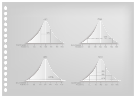 Business and Marketing Concepts, Illustration Paper Art Craft Set of 4 Gaussian Bell Curves or Normal Distribution Curves Used in The Natural Sciences, Social Sciences and Business.