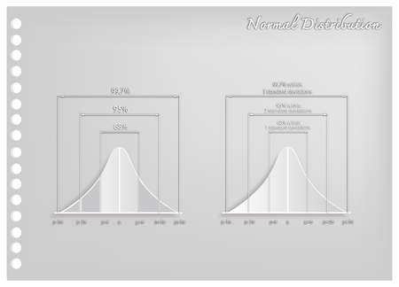 Business and Marketing Concepts, Illustration Paper Art Craft of Gaussian Bell Curves or Normal Distribution Diagrams Used in The Natural Sciences, Social Sciences and Business.