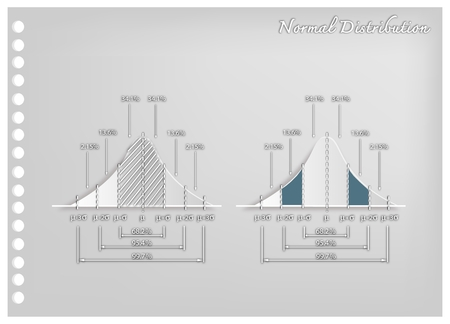 Business and Marketing Concepts, Illustration Paper Art Craft of 2 Step Standard Deviation Diagrams, Gaussian Bells or Normal Distribution Curves Used in The Natural Sciences, Social Sciences and Business.