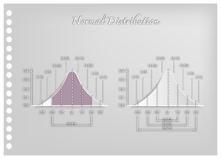 Business and Marketing Concepts, Illustration Paper Art Craft Collection of Gaussian Bell Curve Diagrams or Normal Distribution Curves Used in The Natural Sciences, Social Sciences and Business. Illusztráció