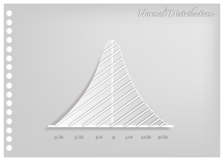 Business and Marketing Concepts, Illustration Paper Art Craft of Gaussian, Bell or Normal Distribution Diagram Used in The Natural Sciences, Social Sciences and Business. Illustration