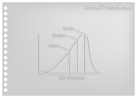 Business and Marketing Concepts, Illustration Paper Art Craft of Negative Distribution Curve or Not Normal Distribution Curve.