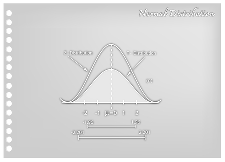 Business and Marketing Concepts, Illustration Paper Art Craft of Standard Deviation, Gaussian Bell or Normal Distribution Curve. 일러스트