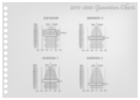 Population and Demography, Illustration Paper Art Craft of Population Pyramids Chart or Age Structure Graph with Baby Boomers Generation, Gen X, Gen Y and Gen Z in 2016 to 2020. Stock fotó - 91171422
