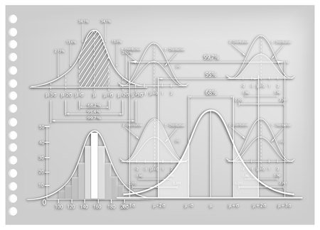 Business and Marketing Concepts, Illustration Paper Art Craft of Standard Deviation Diagram, Gaussian Bell or Normal Distribution Curve and Population Pyramid Chart for Sample Size Determination.