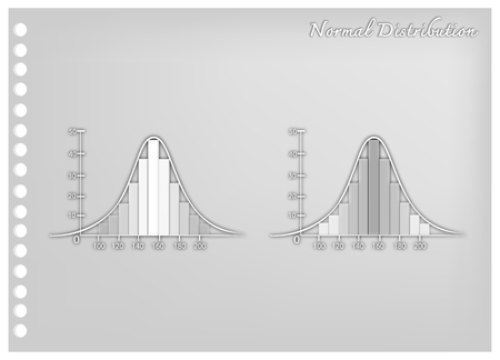 Business and Marketing Concepts, Illustration Paper Art Craft Set of Gaussian Bell Curves or Normal Distribution Curves Used in The Natural Sciences, Social Sciences and Business. Illustration
