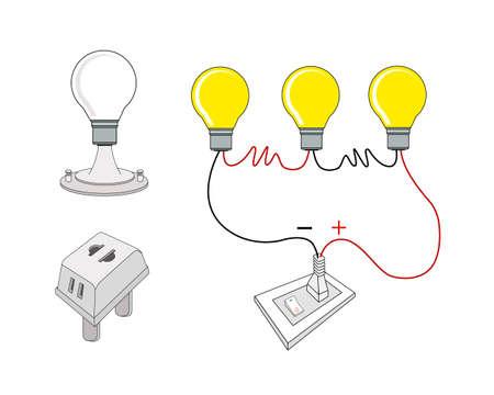 Illustration of The Lighting Circuit or Working Principle of Light Bulbs.