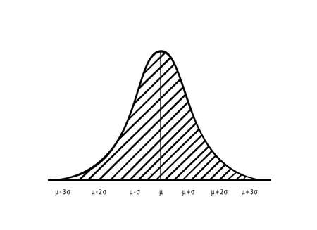 Business and Marketing Concepts, Illustration of Gaussian, Bell or Normal Distribution Diagram Isolated on White Background.
