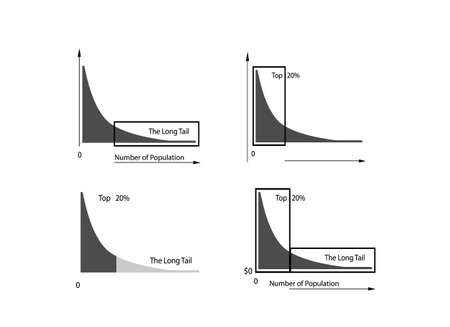 Business and Marketing or Research Process, Classification of Sampling Methods The Probability and Non-Probability Sampling in Qualitative Research.