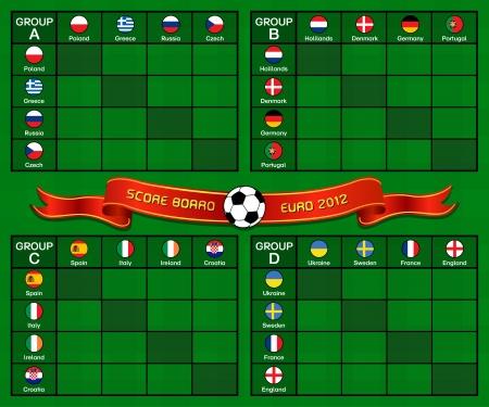 scorebord: Euro 2012 Scorebord