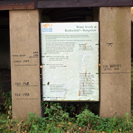 shrinkage: The sign on Rothschilds Bungalow, showing the flood levels and the amount of land shrinkage since it was built in Woodwalton fen in 1911. The surface of the fen has shrunk by about one metre since the bungalow was constructed.