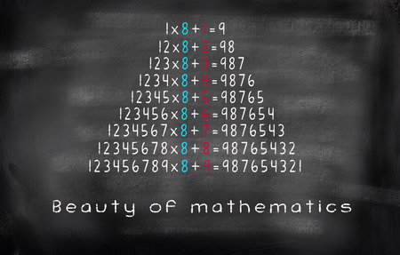 multiplication equation Beauty of mathematics on blackboard  photo