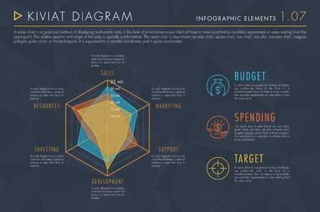Infographic Elements Vol.1 - Diagrama Kiviat Ilustración de vector