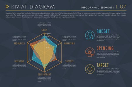 Infographic Elements Vol.1 - Kiviat Diagram