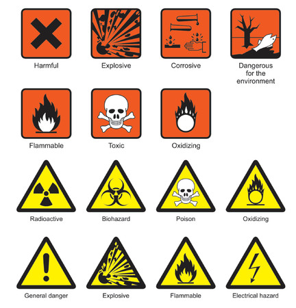 flammable warning: Science Laboratory Safety & Chemical Hazard Signs