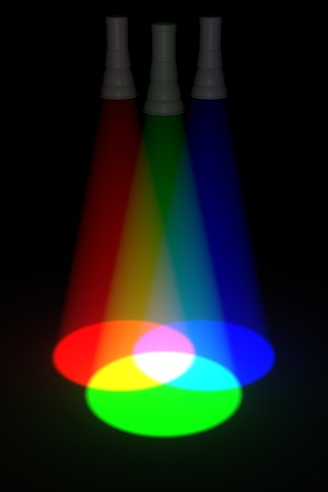 complementary: Red, green, blue spot lights mixing shows additive color model