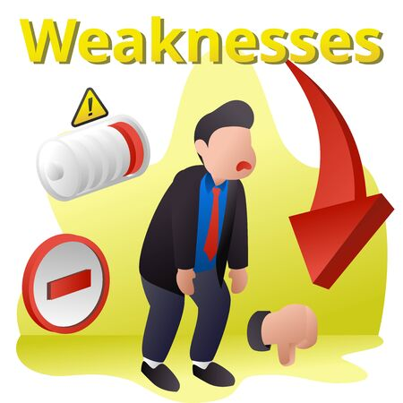 illustration of strengths weaknesses opportunities threats weak people helpless with arrow negative badge dislike low battery Vecteurs