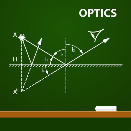optics: Infographic. Physics. Geometrical optics on chalkboard background. Vector illustration Illustration