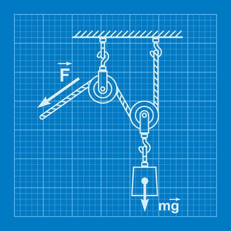 pulleys: Cargado m�viles Poleas y modelo de cuerda