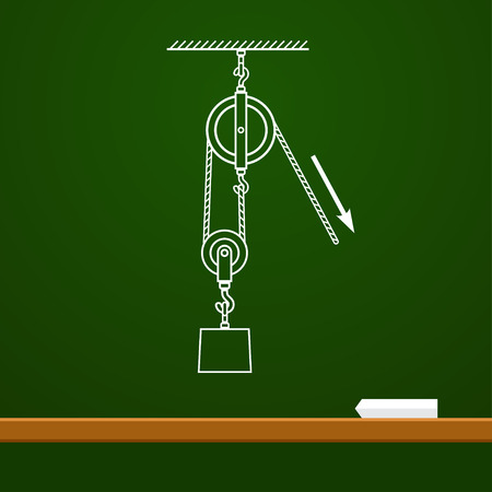 movable: Loaded Movable Pulleys with spring and rope physics drawing on board