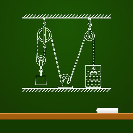 pulleys: Cargado m�viles Poleas con la f�sica de primavera y cuerda dibujo a bordo Vectores