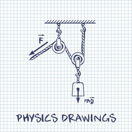 carrucole: Loaded mobili pulegge e della fisica di corda su bianco quadrato foglio di carta di sfondo Vettoriali