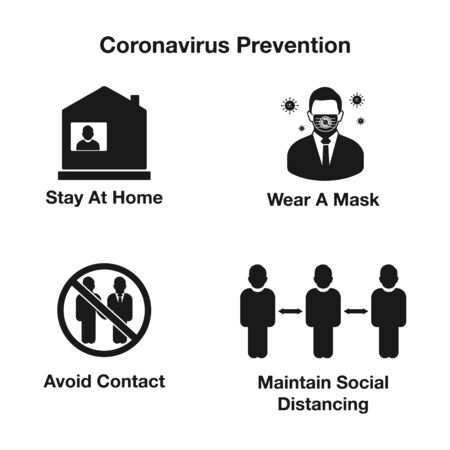 Coronavirus Prevention Icon Set. Editable Vector Symbol Illustration.