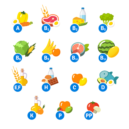 vitamins: Chart of food icons and vitamin groups. Set of flat vector symbols isolated on white background. Illustration