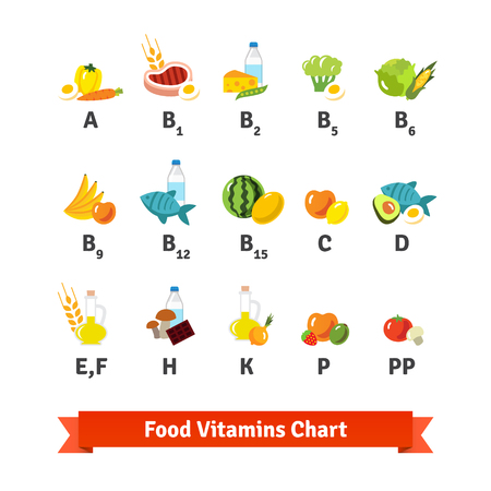 ascorbic: Chart of food icons and vitamin groups. Set of flat vector symbols isolated on white background. Illustration